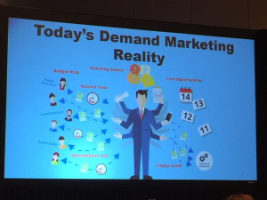 Marketo demand marketing