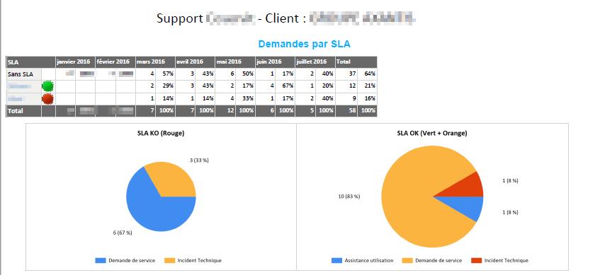 2016-07-27 17_20_23-Suivi_activite_support_BU_client.pdf - Adobe Acrobat Reader DC