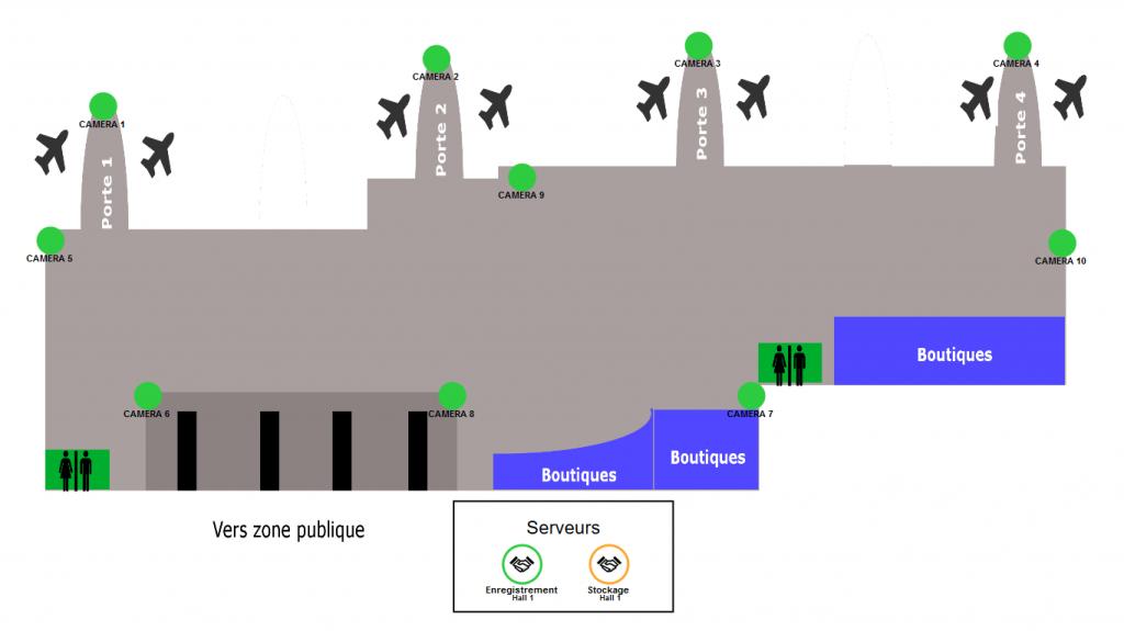 Supervision disponibilité parking aeroport