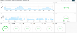 , Monitoring your network with ServiceNav