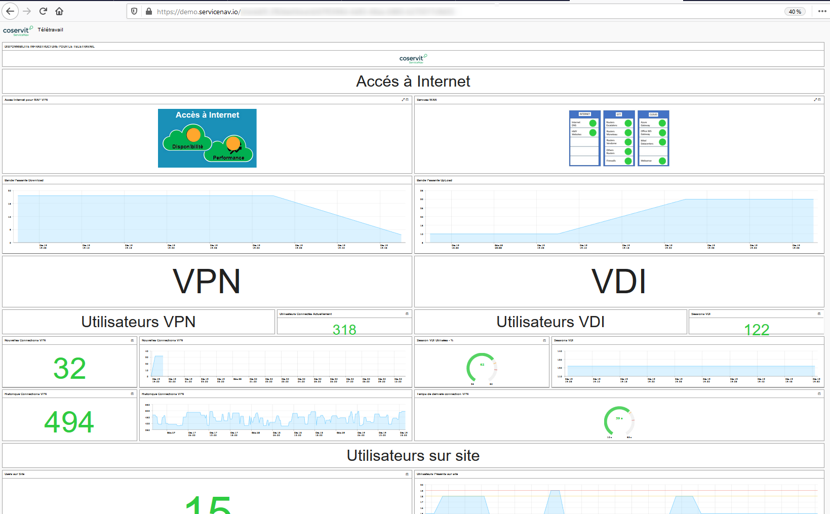 , VPN and VDI monitoring with ServiceNav